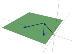 Eine zweite Ebene in Parameterform