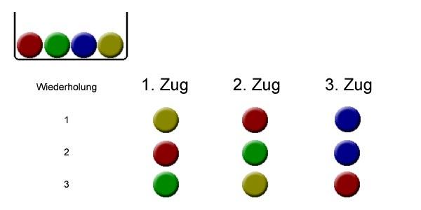gelb-rot-blau/rot-gruen-blau/gruen-gelb-rot