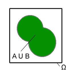 A Vereinigungsmenge B
